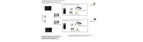 Видеодомофоны замки